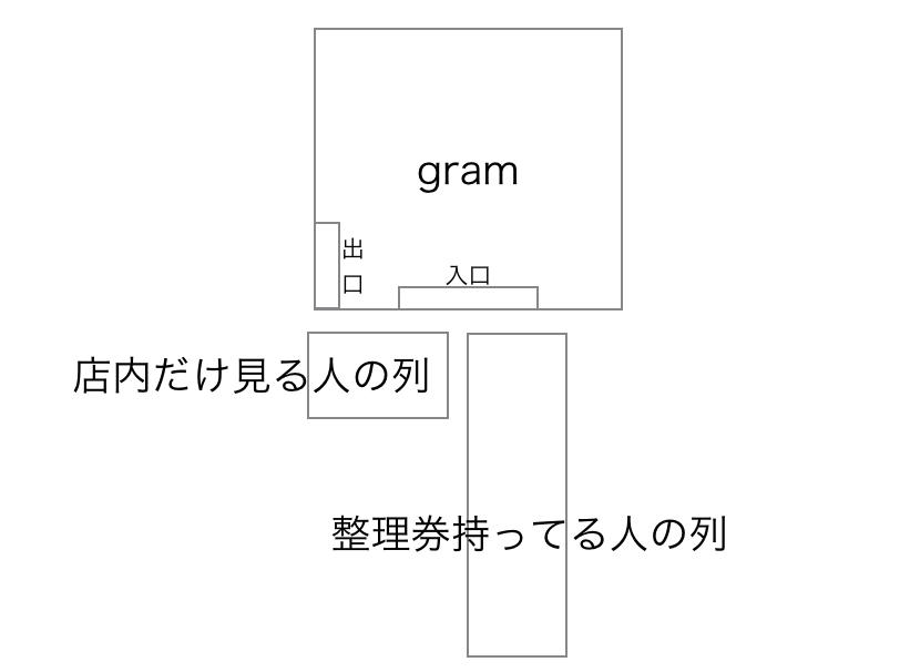 gram鎌倉 整理券