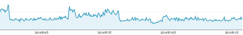 むーろぐ 2015-01-17 19.42.59