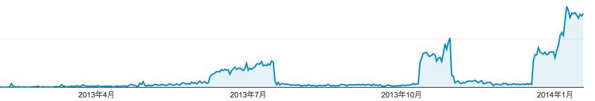 むーろぐ 2014-01-19 12.28.24