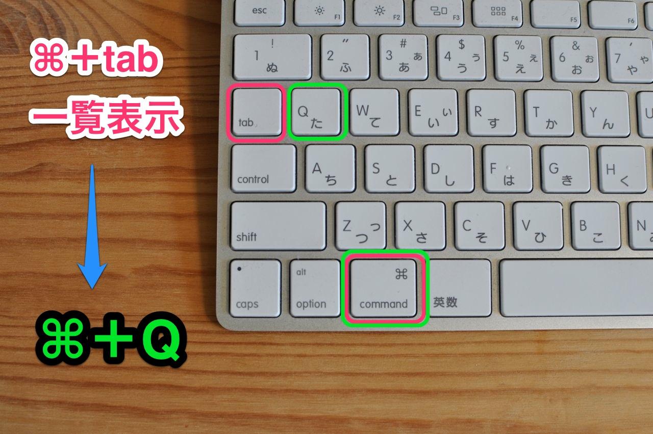 ⌘+tab→Q