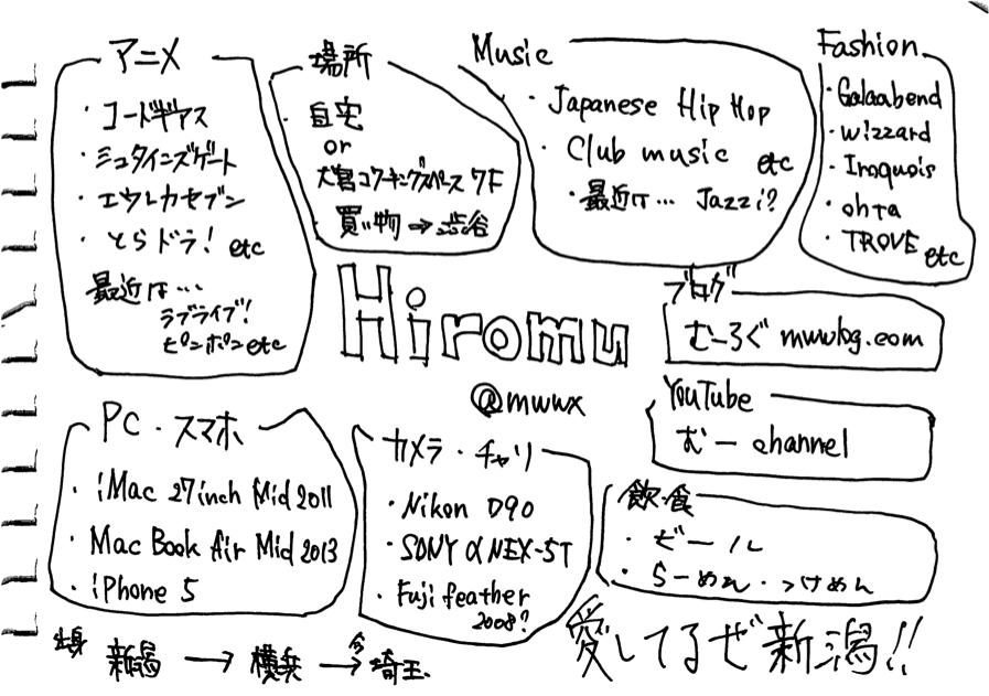 偏愛マップ2