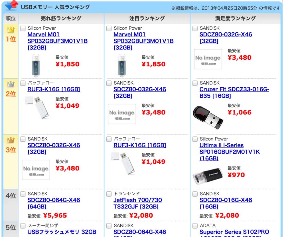 価格コムUSB 2013-04-25 23.32.45